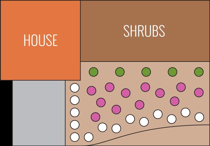 Entryway Garden Diagram