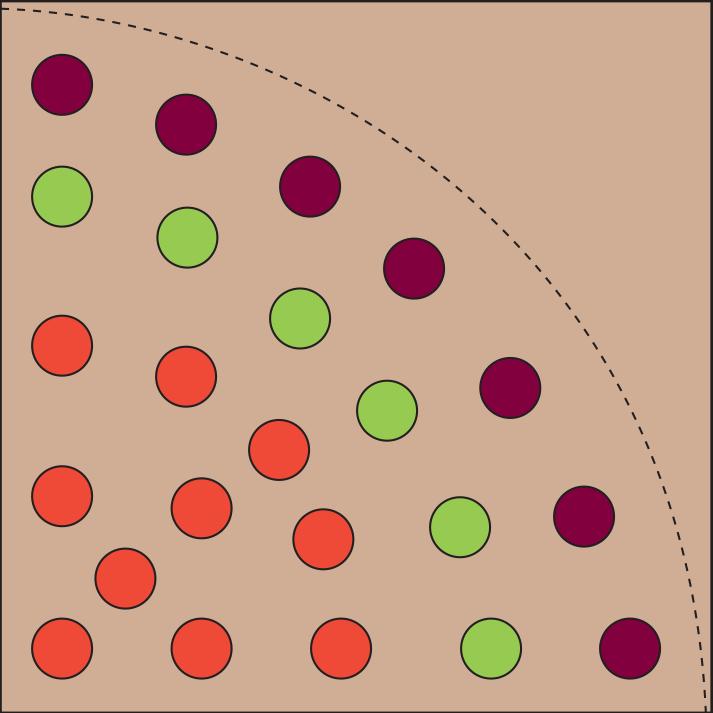 Mailbox Garden Diagram