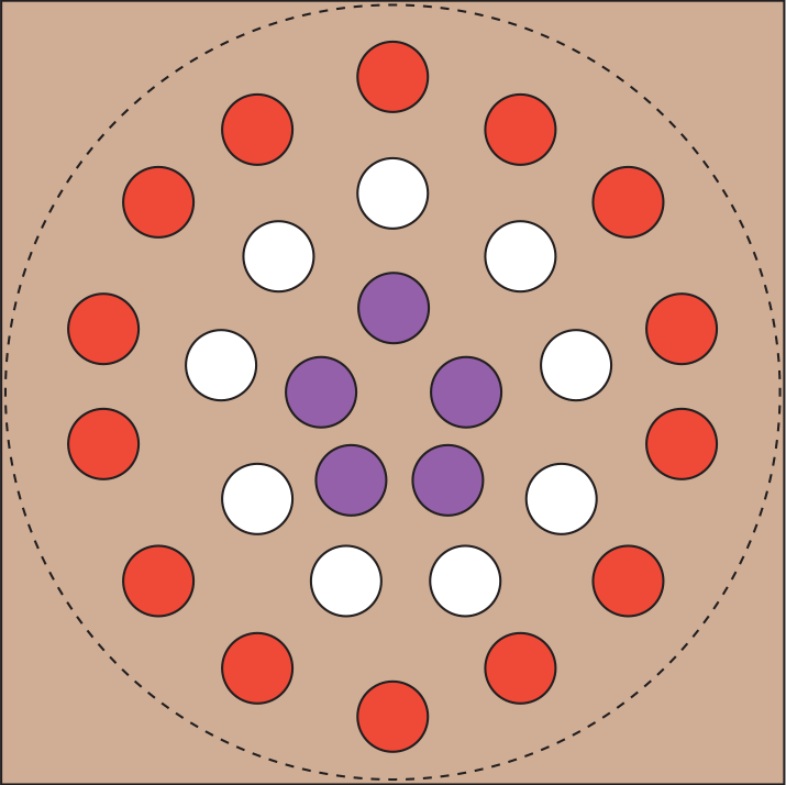 Patriotic Garden Diagram